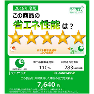 2.統一省エネルギーラベル
