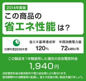 3.簡易版統一省エネルギーラベル